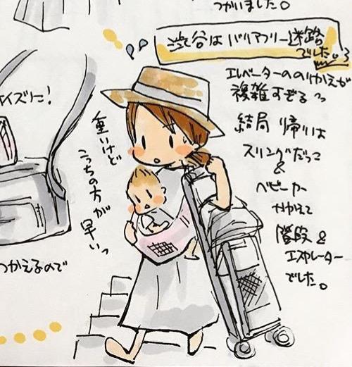 赤ちゃんと新幹線で長時間移動するときに役立つ準備